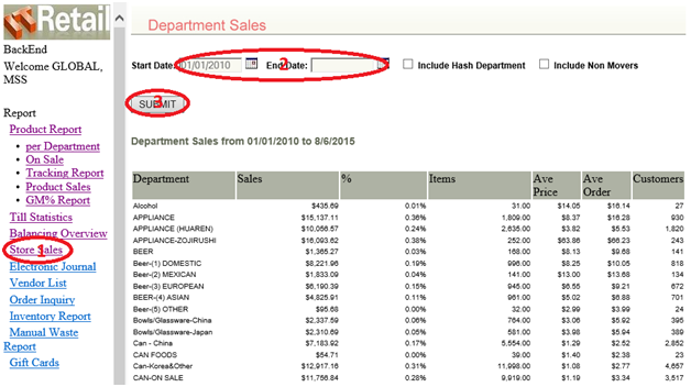 dept sales report